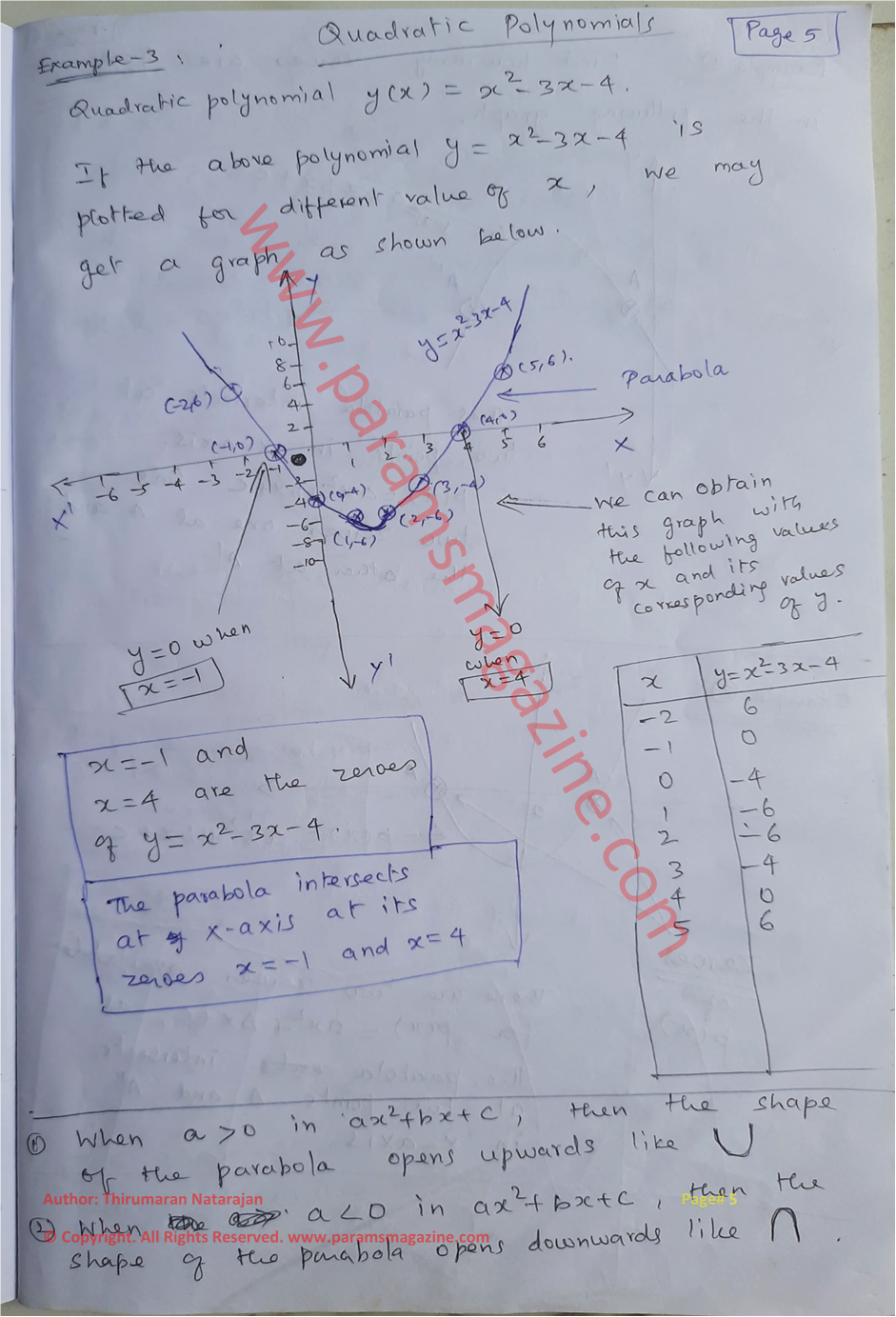 Class-10 - Polynomials - Notes - Page-5